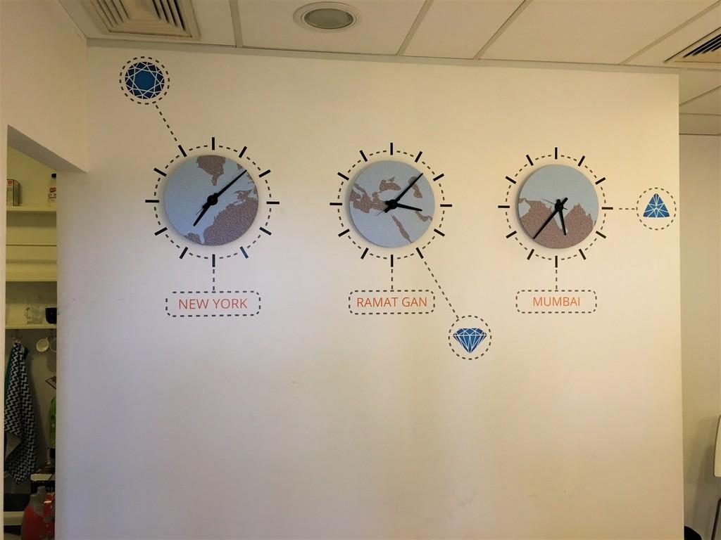 הדפסה על שעון מדינות
