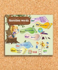 פלקט לוח מילות שאלה באנגלית